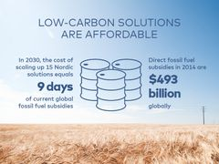 Low-carbon solutions are affordable